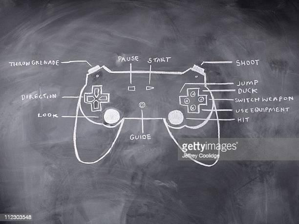 Diagram of Computer Game Control