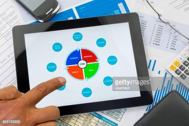 CRM diagram on a digital tablet