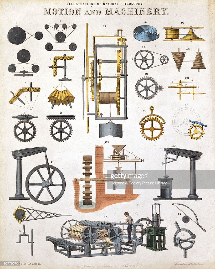 Diagrams of machines from a series called 'Illustrations of Natural Philosophy' drawn and engraved by John Emslie This handcoloured engraved plate is...