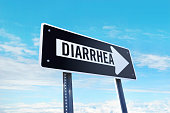 "traffic sign ""Diarrhea"" traffic sign in front of clear sky"