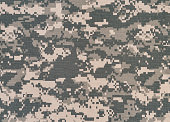 Digital camo fabric background