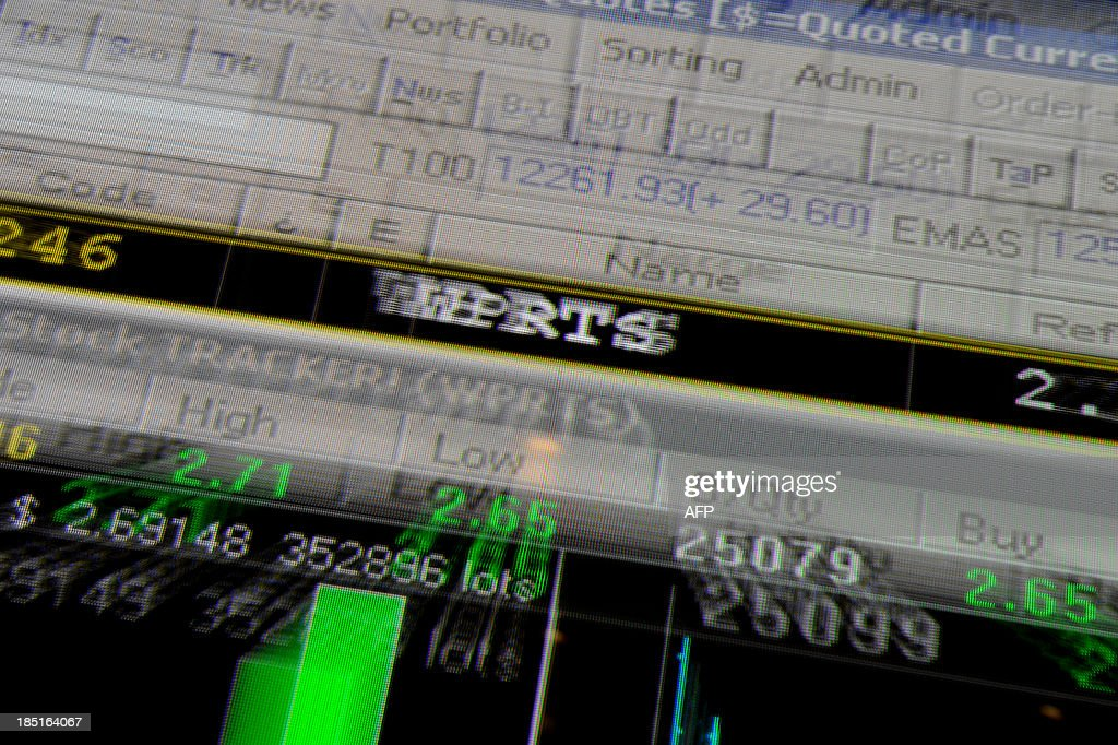 A digital display showing share prices after the listing debut of Malaysian port operator Westports Holdings at Malaysia Stock Exchange in Kuala Lumpur on October 18, 2013. Port operator Westports Holdings Bhd opened 8.0 percent up on its IPO price on October 18, in Malaysia's largest listing so far this year.