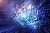 digital fingerprint on motherboard backgrounds, digital security and access concepts