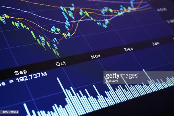 Digital Stock Market Chart