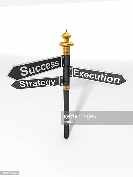 Directional Sign Strategy, Execution, and Success