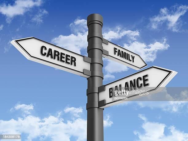 方向標識、ご家族でのキャリアのバランス