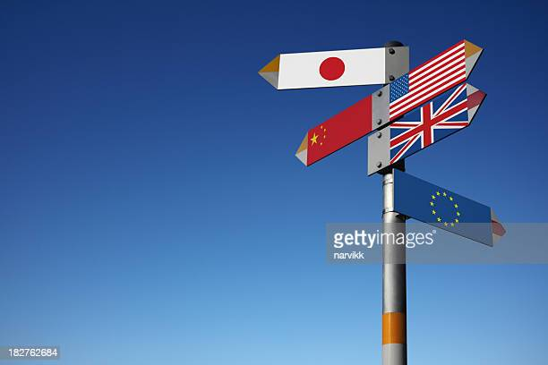 Directional signs of international flags on post