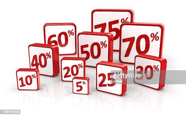 Discount Sale Promotion Symbols
