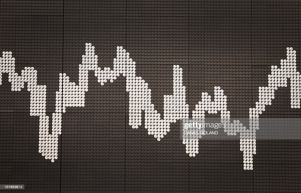A display at the German Stock Exchange in Frankfurt, western Germany, shows the graph of the DAX, the German stock market index, on September 13, 2012 , the same day a government source said that Germany is in 'constructive talks' with European planemaker EADS. The firm has revealed merger plans with British arms manufacturer BAE Systems.