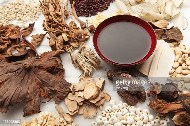 Display of Chinese Herbal Medicine Ingredients and the Tonic Hz