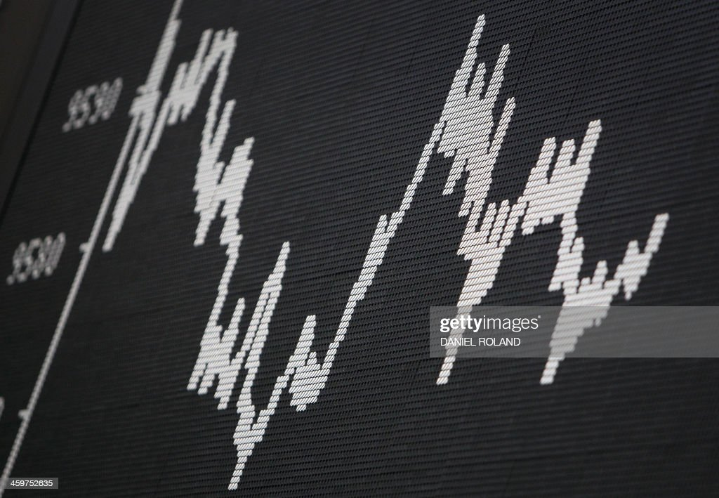 A display showing the German stock market index DAX is pictured at the last trading day of the year at the stock exchange in Frankfurt, western Germany, on December 30, 2013. ROLAND