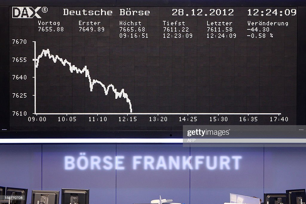 A display showing the German Stock Market Index DAX is seen at the stock exchange in Frankfurt, western Germany, on December 28, 2012, the last day of trade in 2012.