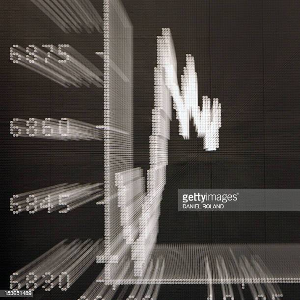 A display shows the German market index DAX curve at the German stock exchange in Frankfurt/Main on March 9 2012 Markets react after Greece's private...