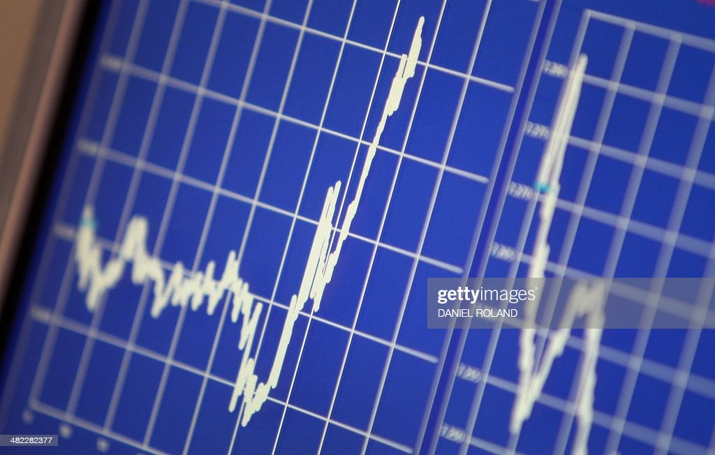 A display shows the German Stock Market Index DAX at the stock exchange in Frankfurt am Main, western Germany on April 3, 2014 after the European Central Bank held its key interest rates unchanged for the fifth month in a row.
