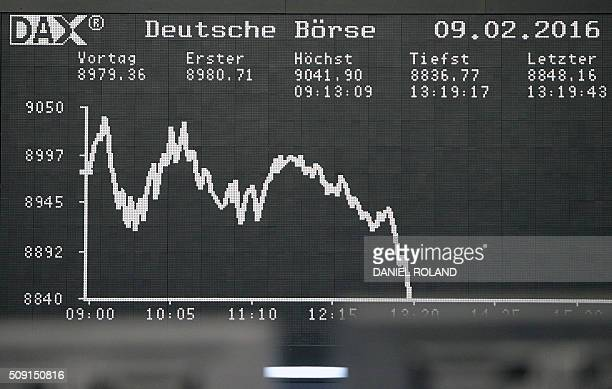 A display shows the German Stock Market Index DAX graph at the stock exchange in Frankfurt Germany on February 9 2016 / AFP / DANIEL ROLAND
