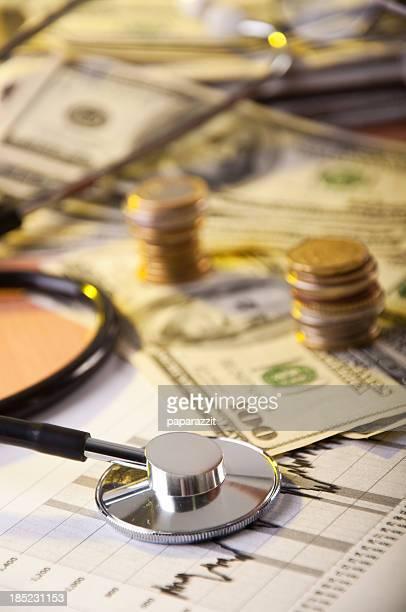 Budget Arzt