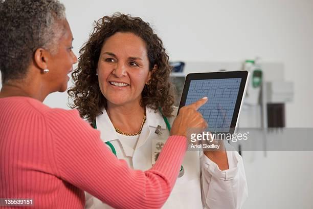 Doctor showing patient test results on digital tablet