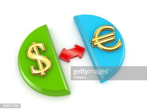 Dollar und euro-Zeichen. : Stock-Foto