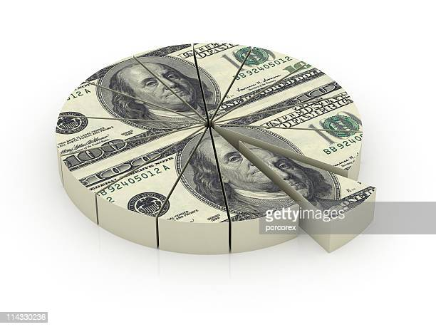 Dollaro diagramma a torta