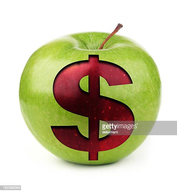 Dollar Symbol on Apple