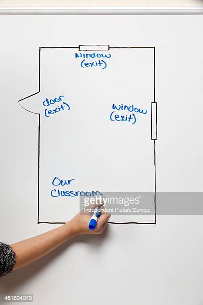 Drawing of a floor plan and diagram showing the exits of a classroom on an erasable whiteboard