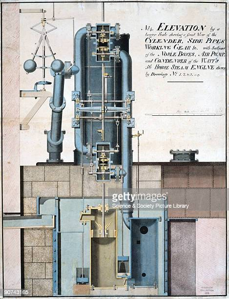 Drawing of a steam engine designed by James Watt Watt invented the modern steam engine which became the main power source in textile mills in Britain...