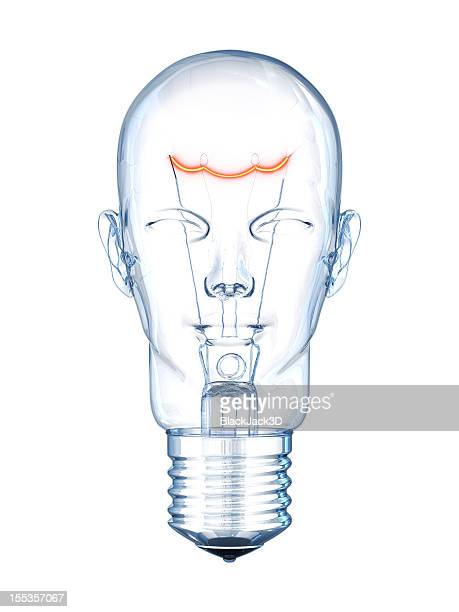 Drawing of lightbulb shaped like a human head