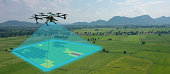 drone for agriculture, drone use for various fields like research analysis, safety,rescue, terrain scanning technology, monitoring soil hydration ,yield problem and send data to smart farmer on tablet