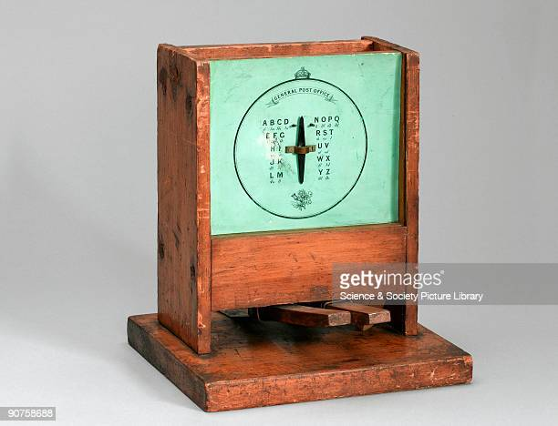Dummy doublesided singleneedle telegraph used for training operators By about 1870 needle telegraphs in Britain had standardised on the Morse code...