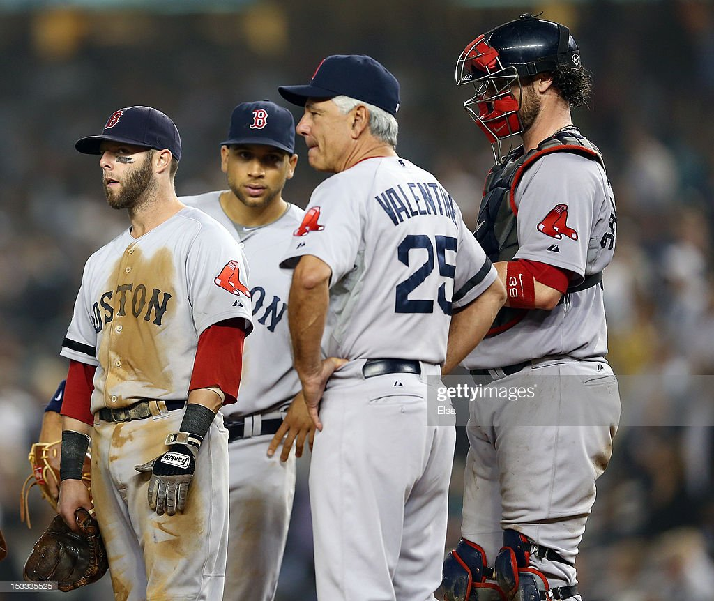 <a gi-track='captionPersonalityLinkClicked' href=/galleries/search?phrase=Dustin+Pedroia&family=editorial&specificpeople=836339 ng-click='$event.stopPropagation()'>Dustin Pedroia</a> #15,manager <a gi-track='captionPersonalityLinkClicked' href=/galleries/search?phrase=Bobby+Valentine&family=editorial&specificpeople=214135 ng-click='$event.stopPropagation()'>Bobby Valentine</a> #25,<a gi-track='captionPersonalityLinkClicked' href=/galleries/search?phrase=James+Loney&family=editorial&specificpeople=636293 ng-click='$event.stopPropagation()'>James Loney</a>#22 and <a gi-track='captionPersonalityLinkClicked' href=/galleries/search?phrase=Jarrod+Saltalamacchia&family=editorial&specificpeople=836404 ng-click='$event.stopPropagation()'>Jarrod Saltalamacchia</a> #39 of the Boston Red Sox wait on the mound during a pitching change in the eighth inning against the New York Yankees on October 3, 2012 at Yankee Stadium in the Bronx borough of New York City. The New York Yankees defeated the Boston Red Sox 14-2 and clinched the A.L. East Division title.