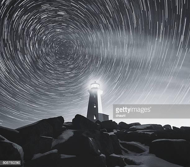 Axial phare de la terre