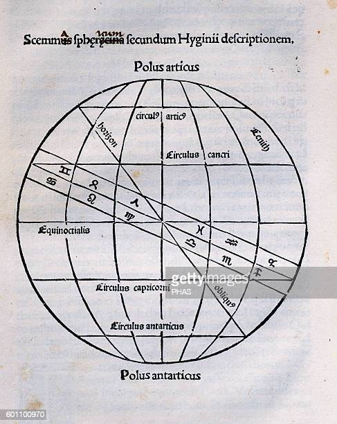 Earth's Sphere according the author Engraving in Poeticon Astronomicon by Gaius Julius Hyginus Edited in Venice 1485 Incunable