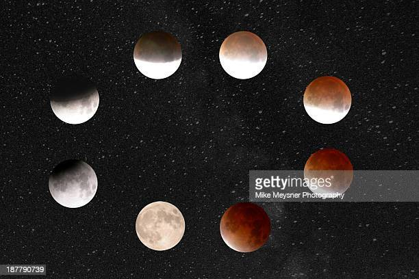 Eclipse of the moon