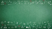 Doodle on green school teacher's chalkboard background with blank copyspace for childhood imagination and education success concept