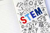 STEM education. Science Technology Engineering Mathematics. STEM concept with drawing background. STEM icon set.STEM education. Science Technology Engineering Mathematics. STEM concept with drawing ba