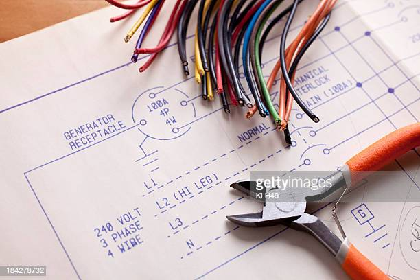 Câblage électrique avec le fil cutters et réalisation