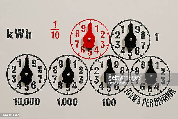 Electricity supply meter dials on zero