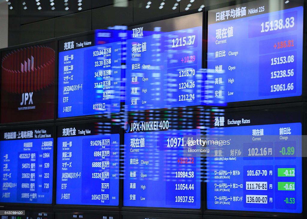 Electronic boards display market indices at the Tokyo Stock Exchange (TSE), operated by Japan Exchange Group Inc. (JPX), in Tokyo, Japan, on Monday, June 27, 2016. The yen was closing in on 99 per dollar at one point Friday and headed for its biggest gain since it was freely floated in February 1973, as Britain's vote to leave the European Union prompted investors to flee global markets and seek safety in Japanese government bonds. Photographer: Akio Kon/Bloomberg via Getty Images