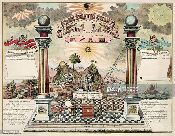 Emblematic Chart and Masonic history of Free and Accepted Masons lithograph by Ramsey Millet Hudson Steam Lith Co published Kansas City Mo By WM...