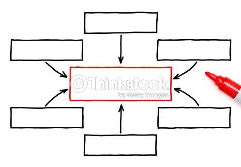 Vaco diagrama de flujo marcador rojo foto de stock thinkstock vaco diagrama de flujo marcador rojo foto de stock ccuart Images