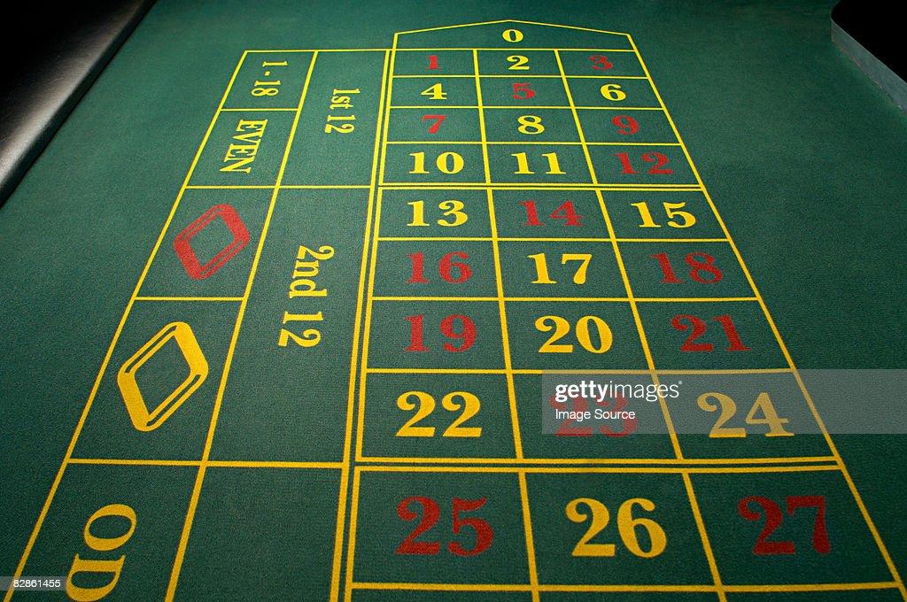 Empty roulette table