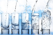 stages of pouring water into a glass