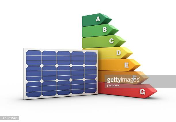 Energy Efficiency Diagram with Solar Panel
