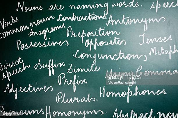 English Grammar text handwritten on greenboard