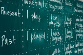 English lesson, school, learn foreign language. Chalkboard Verb tenses Grammar