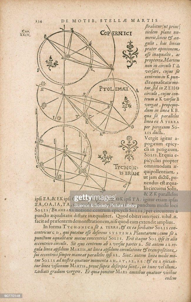 Astronomia Nova Johannes Kepler | Gett...
