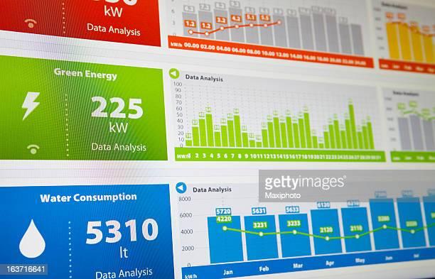 Les données environnementales et d'ambiance
