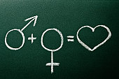 Equation define  relation between male and female on green blackboard.