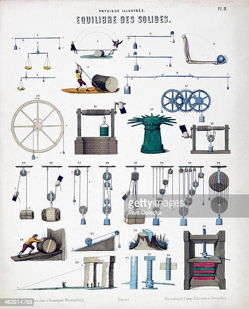 Equilibrium of solids c1850 Physical principles including the lever pulley and inclined plane Educational plate published in Wurtemberg Germany c1850