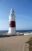 Europa Point Lighthouse Close on Gibraltar